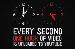 1minute-youtube