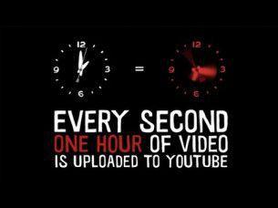 Quante cose avvengono su youtub ogni secondo, minuto od ora rispetto al mondo reale? Numeri incredibili mostrati in questo minisito illustrato lanciato dall'azienda per tirare un po' di somme.